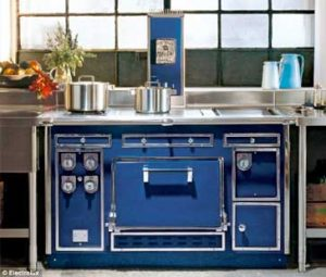 Range repair by Top Home Appliance Repair.